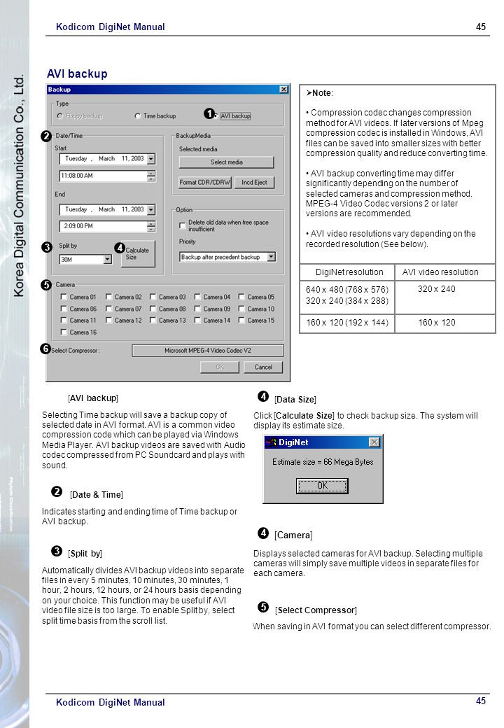AVI backup Kodicom DigiNet Manual 45 1 2 3 4 5 6 4 2 4 [Camera] 3 5